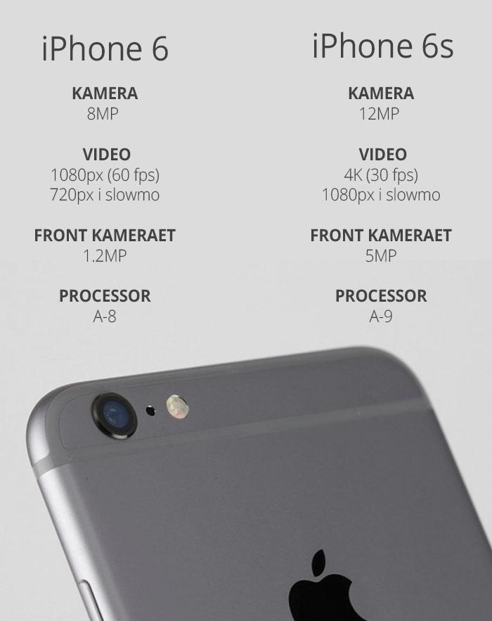 iphone-6s-sammenligning